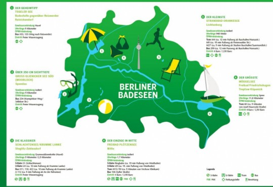 Flyer Berliner Badeseen